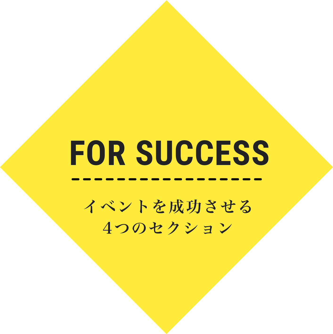 FOR SUCCESS イベントを成功させる4つのセクション